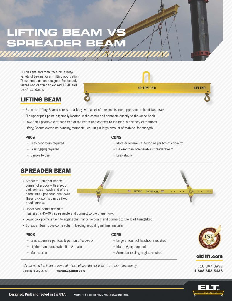 Lifting Beam vs Spreader Beam - Which one will work for your custom solution?